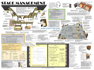 "Stage Management PDF file print 18"" x 24"""