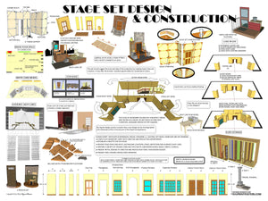"Special Bundle Stage Set Design and Construction PDF file print 18"" x 24"""