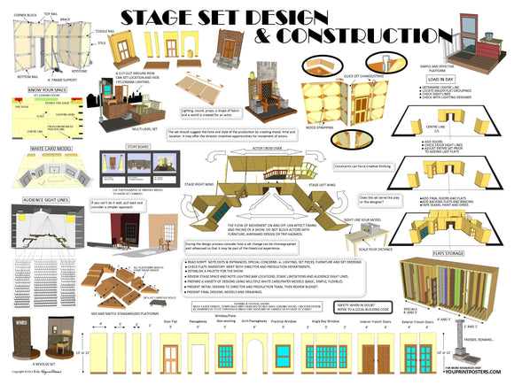 Special Bundle Stage Set Design and Construction PDF file print 18