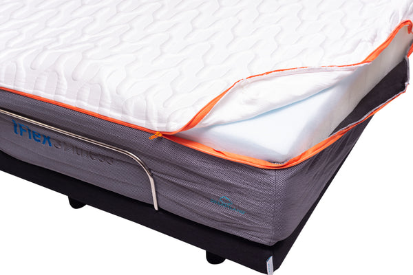 I Flexicare Mattress - Beds 4 U