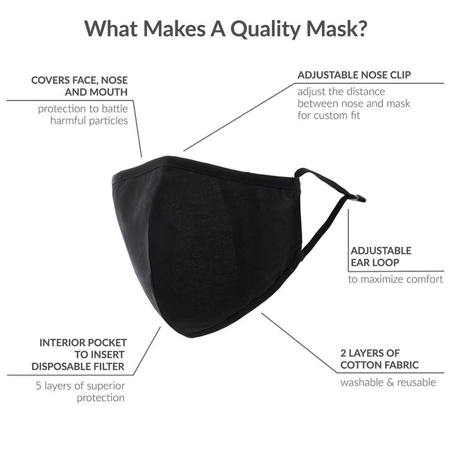 Kid's Reusable, Washable Cloth Face Mask With Filter Pocket - Be Happy