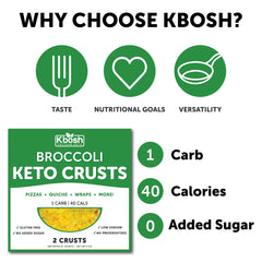 Broccoli Keto Crust: Pizzas, Wraps & More - KBosh
