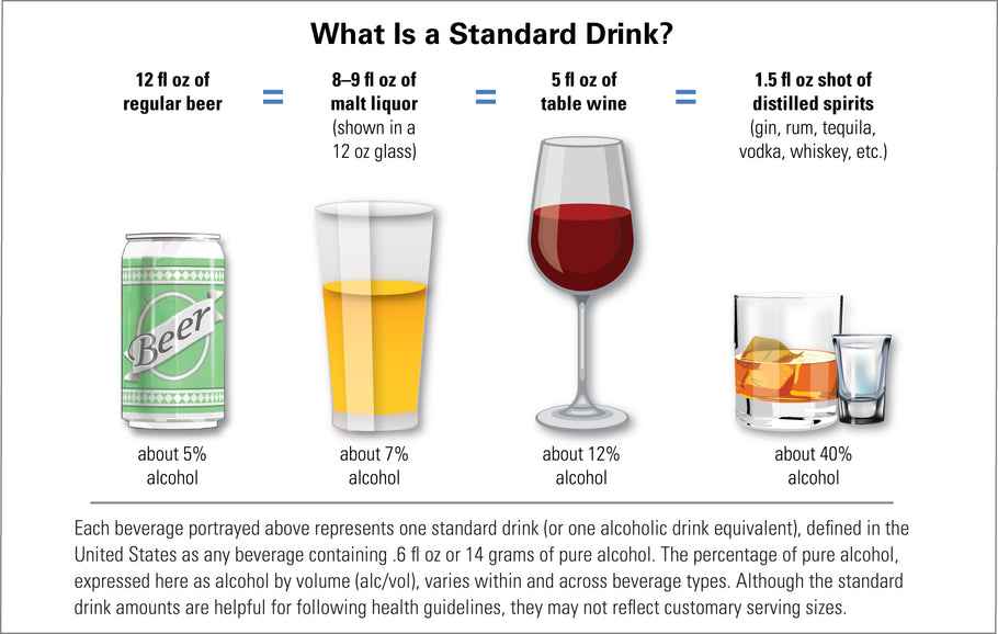 What's the truth about booze? By Evan L Lipkis MD