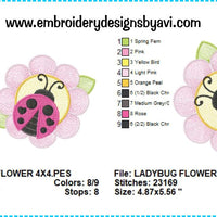 Ladybug lady bug on flower embroidery design chart