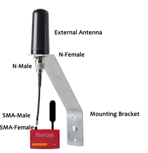 Antenna Extension Kit 30 ft for Napco StarLink Alarm Communicators - Equivalent to SLE-ANTEXT30