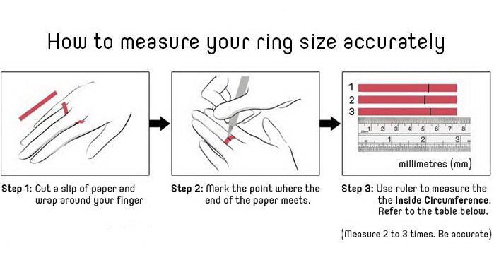 Ring Size Conversion Chart