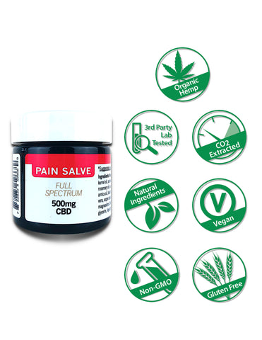 Hemp CBD Oil Full Spectrum/Flower Extract 500mg Pain Salve