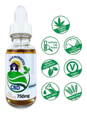 Hemp CBD Oil Full Spectrum/Flower Extract 750mg (Unflavored)