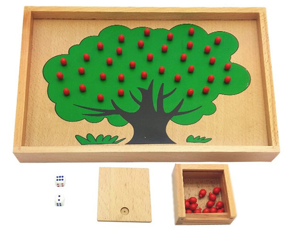 Apple Counting Tree Exercise