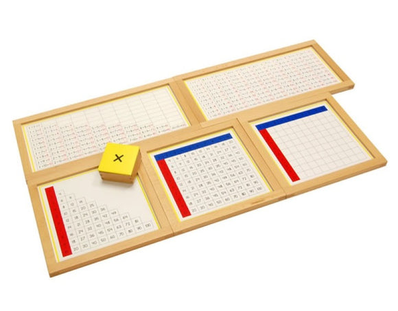 Multiplication Working Charts with frames