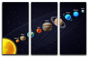 Planets that orbit the sun 3 Split Panel Canvas Print - Canvas Art Rocks - 1