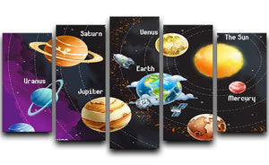 Solar system of planets 5 Split Panel Canvas  - Canvas Art Rocks - 1