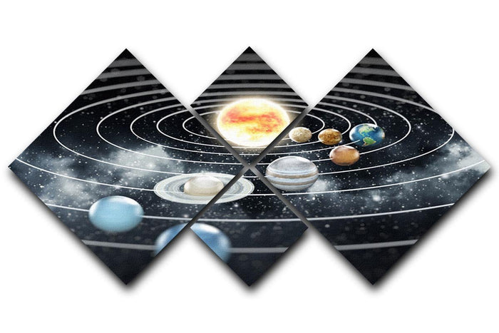 Solar system with eight planets 4 Square Multi Panel Canvas