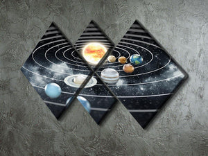 Solar system with eight planets 4 Square Multi Panel Canvas - Canvas Art Rocks - 2