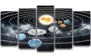 Solar system with eight planets 5 Split Panel Canvas  - Canvas Art Rocks - 1