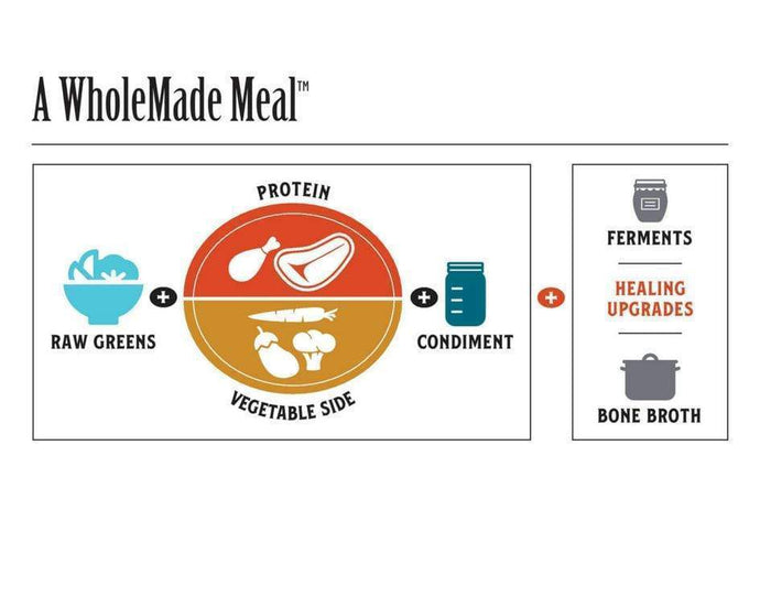 INTRODUCING THE WHOLEMADE MEAL!