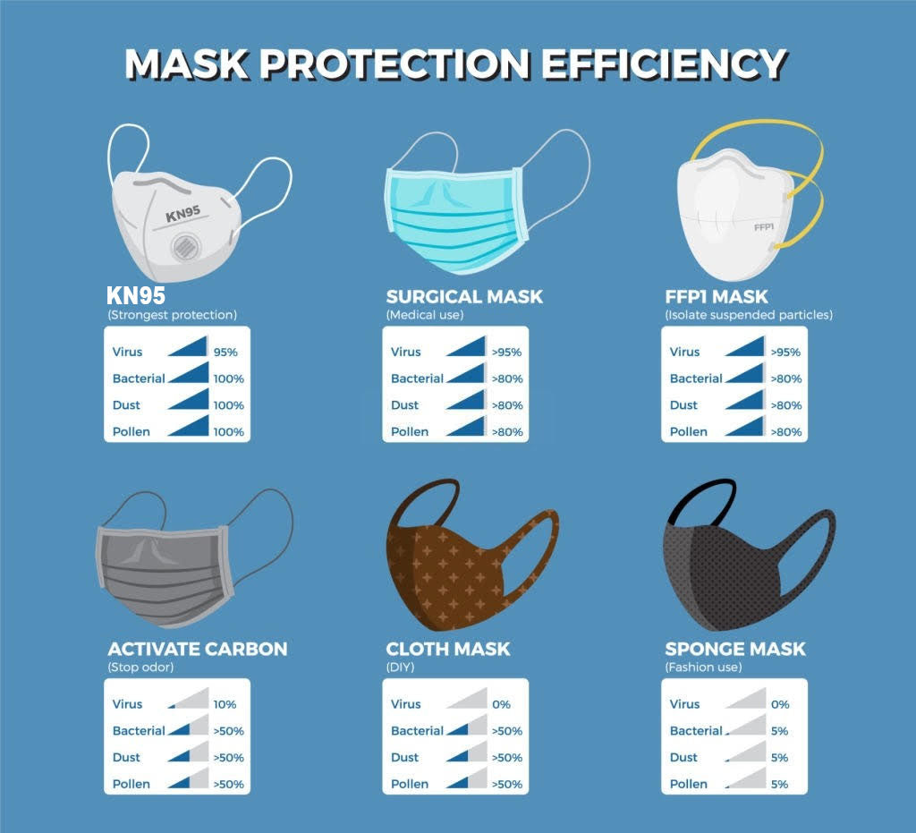 KN95 Protective Face Mask 10-Pack ( $2.49/ unit , Free Shipping ) - TM Leather