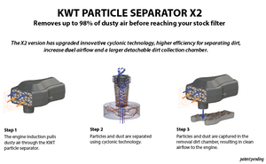 Particle Separator for Polaris RZR Pro XP | KWT X2
