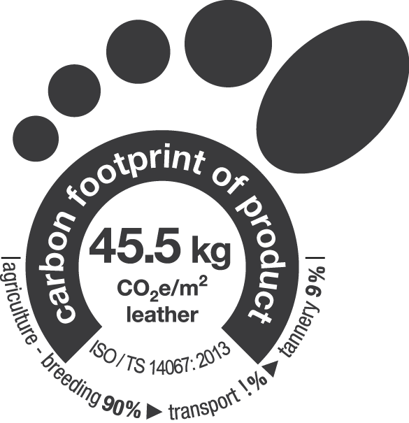 ISE - CERTIFICATIONS LOGOS - CARBON FOOTPRINT OF PRODUCT