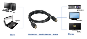 DisplayPort 1.4 Cable with Latch VESA Certified - DisplayPort Cables - DisplayPort & Mini DP Cables / Adapters
