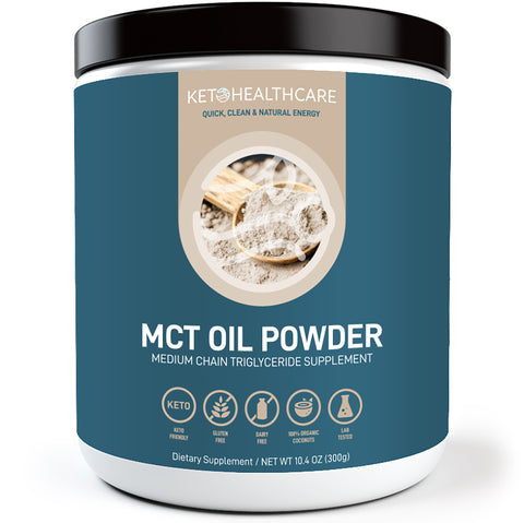 THE KETOHC STARTER BUNDLE