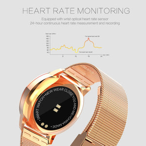 Wearable Smart Watch