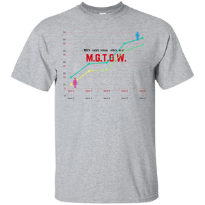 mgtow t shirt ultra cotton - Fonbags.com