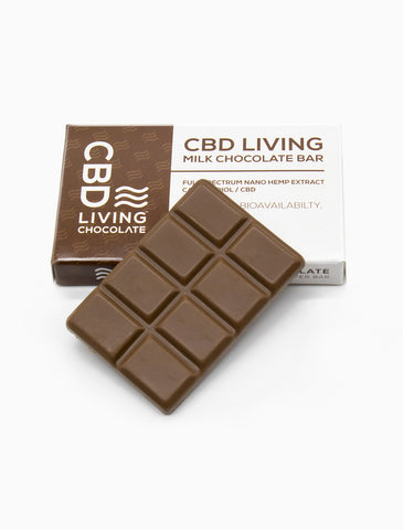 CBD Milk Chocolate Reviews