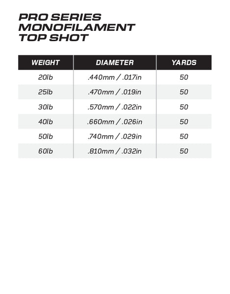 Pro Series Monofilament Top Shot Spec Chart