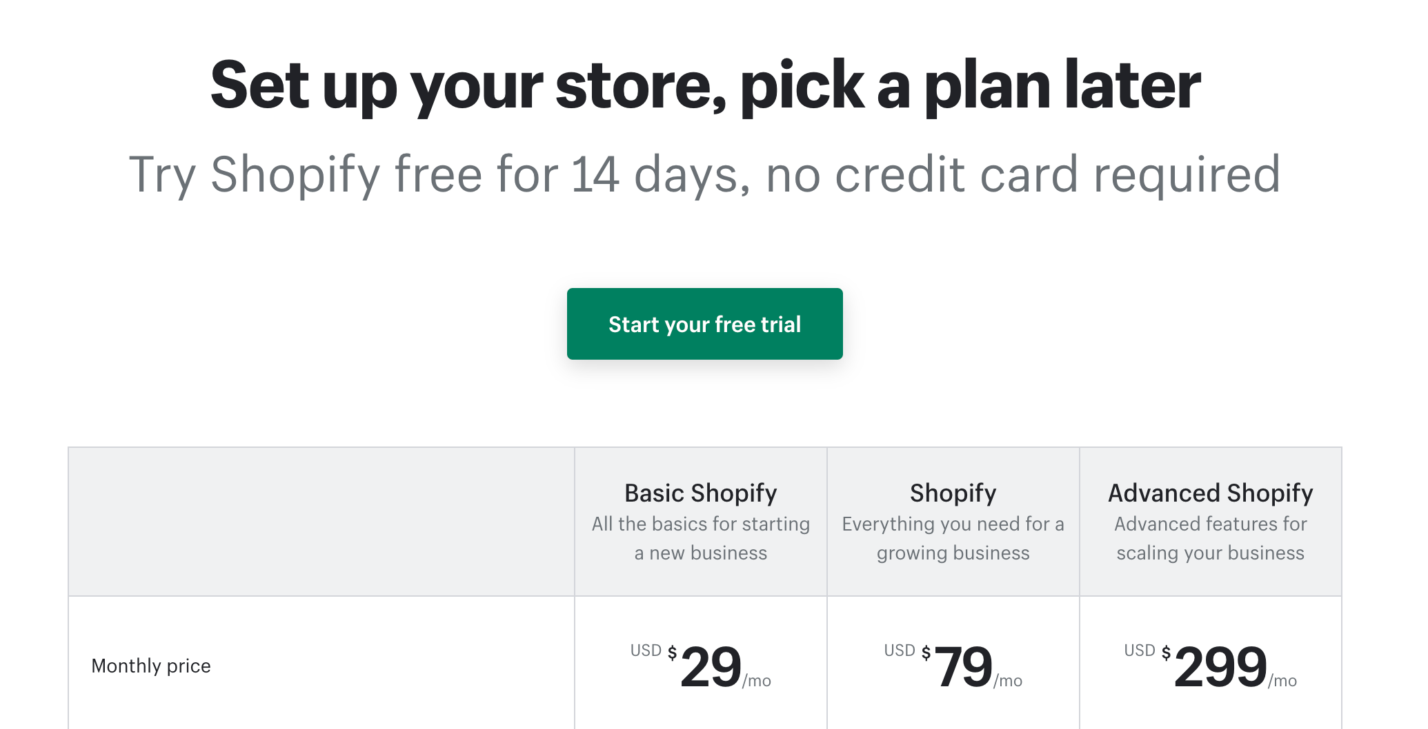 How much does Shopify cost?