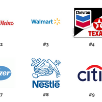 Ten Worst Companies in Terms of Social and Environmental Responsibility
