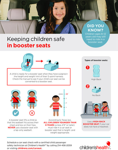 Children's Health (TX) guide on car booster seats