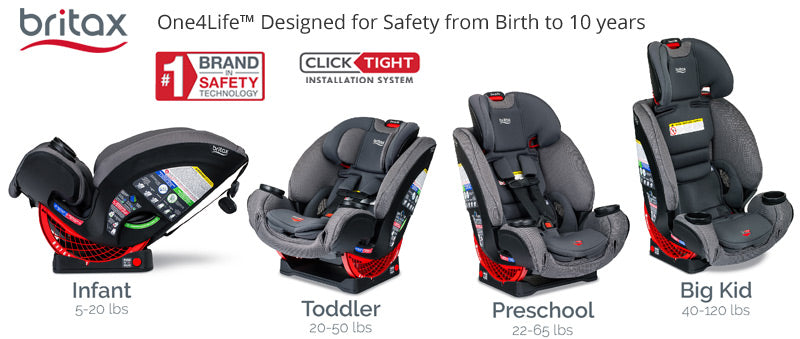 One4Life Birth to 10 years Car Seat