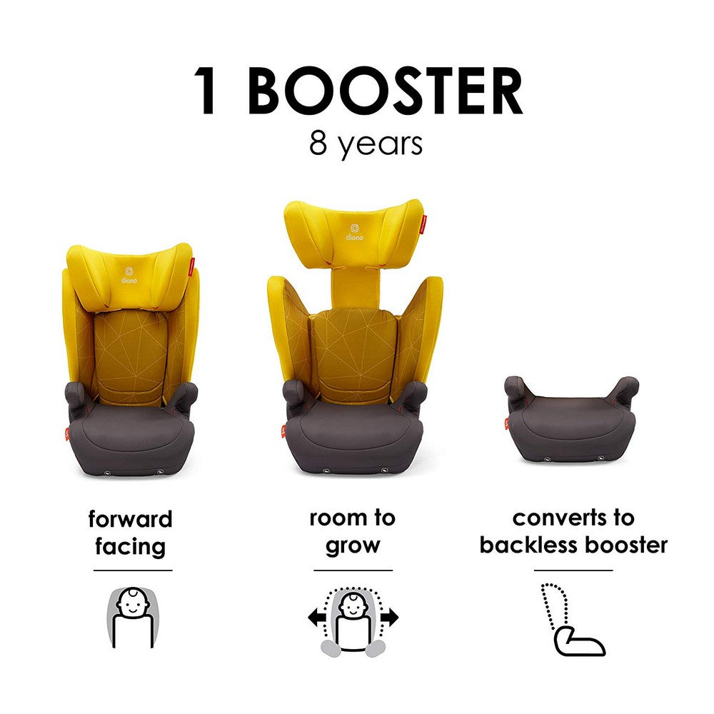 Monterey 4DXT Latch Booster Car Seat