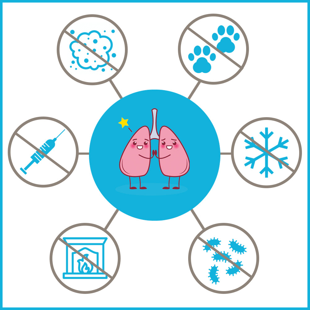 All About Asthma Triggers - From The Cleveland Clinic