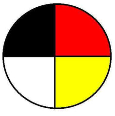 North American Indigenous Medicine Wheel