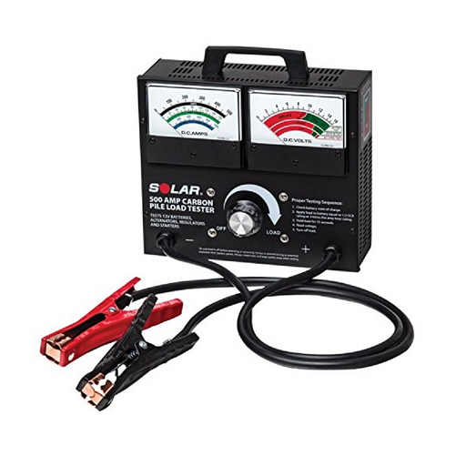 Solar 1874 Invasive Load Tester