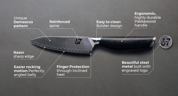 Steak Knife Description