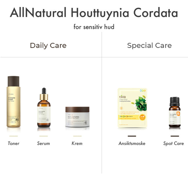 All Natural Houttuynia Cordata Care Cream
