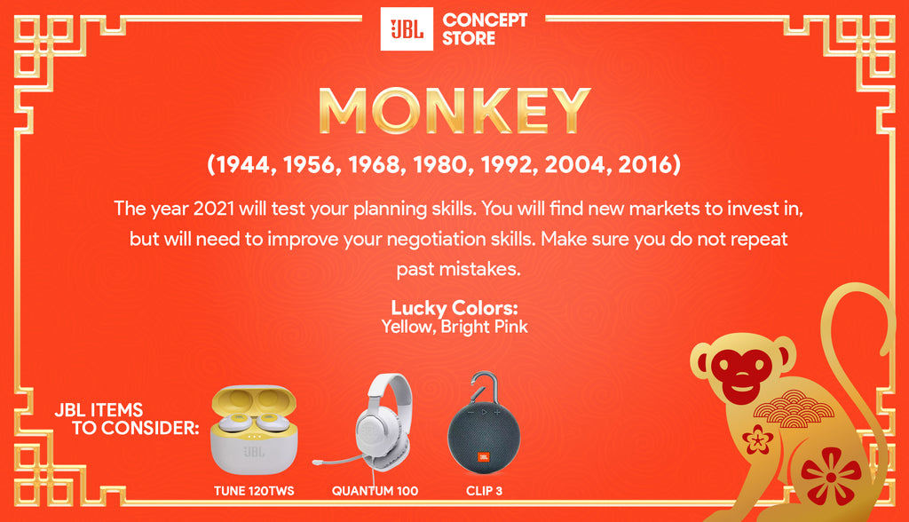 2021 Predictions for the Year of the Monkey