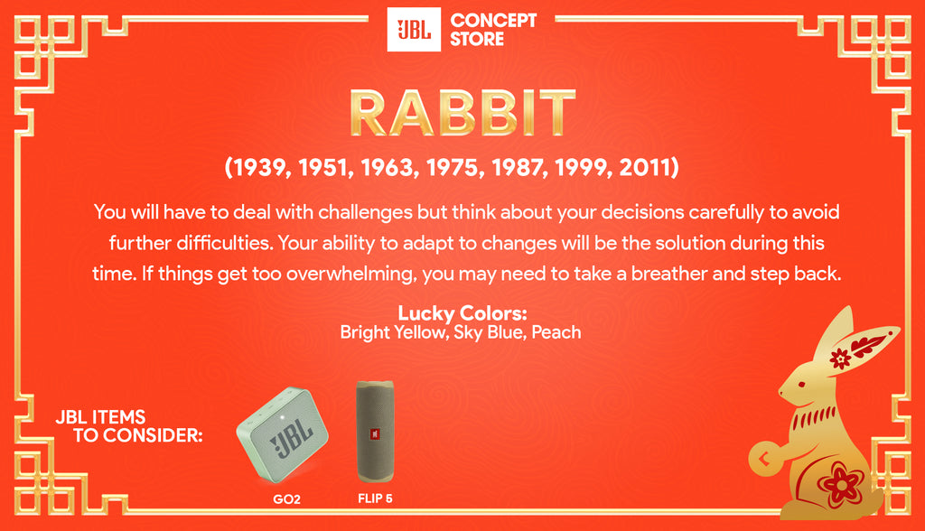 2021 Predictions for the Year of the Rabbit