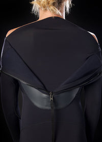 Backzip Wetsuits