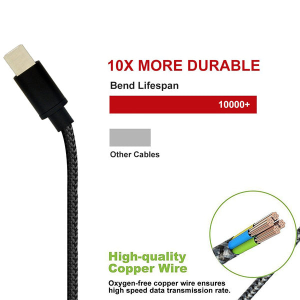 USB Cable 10ft Type-C Charger Cord Power Wire