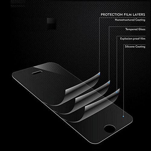 Privacy Screen Protector Tempered Glass Anti-Peep Anti-Spy Case Friendly Round Edge