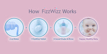 Load image into Gallery viewer, FizzWizz Tablets - Milkin' Mommies