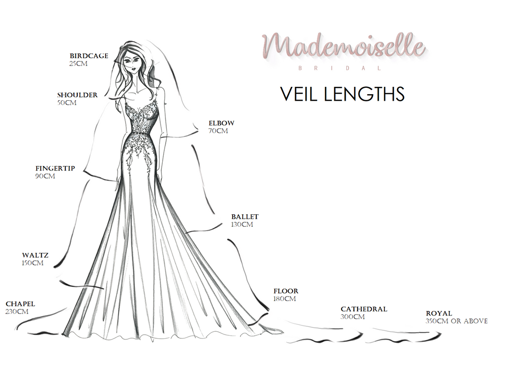 Wedding veil lengths guide - Elbow, Fingertip, Chapel, Cathedral and Royal