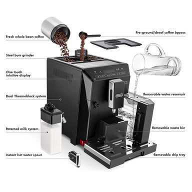 Delonghi Eletta Automatic Espresso Machine White (ECAM44660W) Display