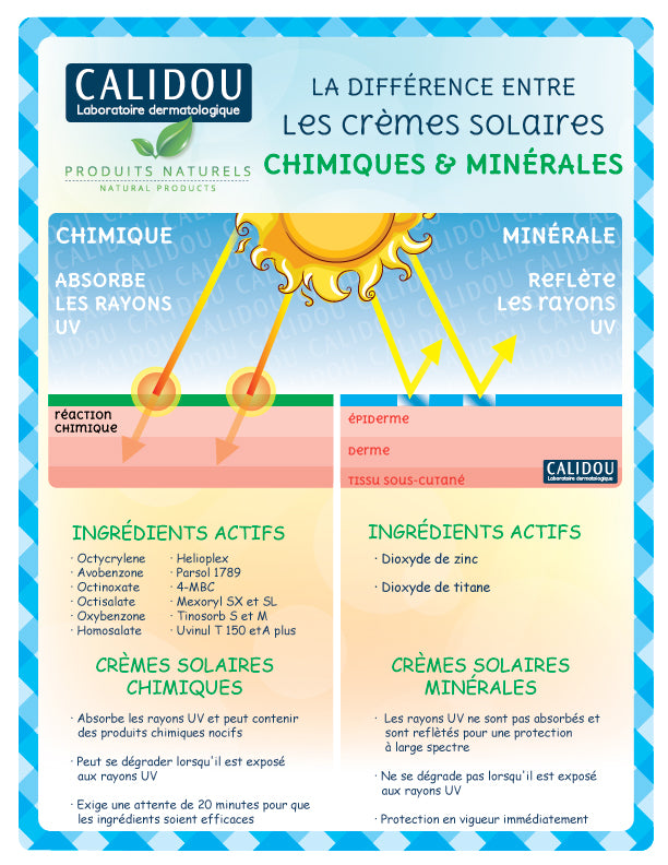 fiche_technique_creme_solaire_chemical_physical_FR.jpg