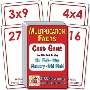 Multiplication Facts C063