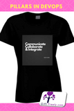 DevOps Pillars of Communicate Collaborate Integrate iphone case and tshirts